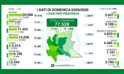 I dati di Regione Lombardia: nel Mantovano cinque positivi in più