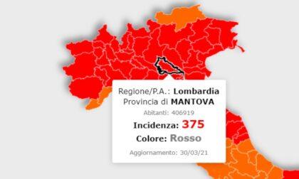 Ancora in calo l'incidenza dei contagi, ma Mantova resta sopra quota 250