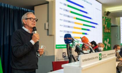 In Lombardia dal 25 giugno sarà possibile spostare data e luogo del richiamo